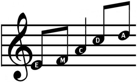 logo Ecole de musique cantonale
